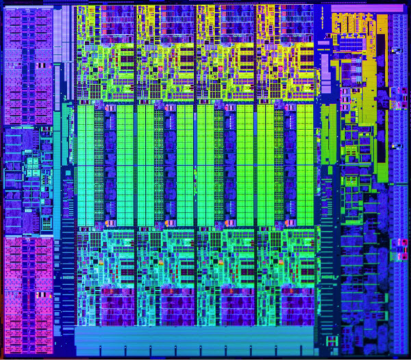 Haswell-die