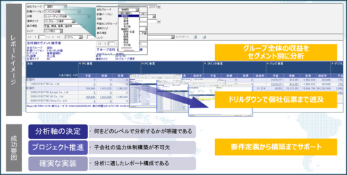 Ba_report
