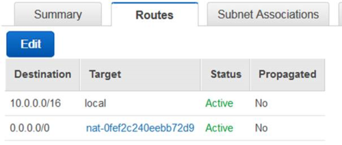 Vpc_nat_sample_route_table_1