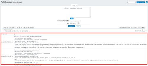 AWSxZabbix5_20_event_AutoScaling
