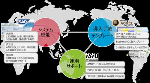 Ba_global