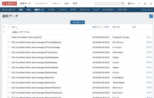 AWSxZabbix1_latestdata