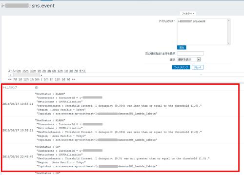 AWSxZabbix5_22_event_ec2