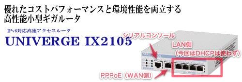Ix2105a