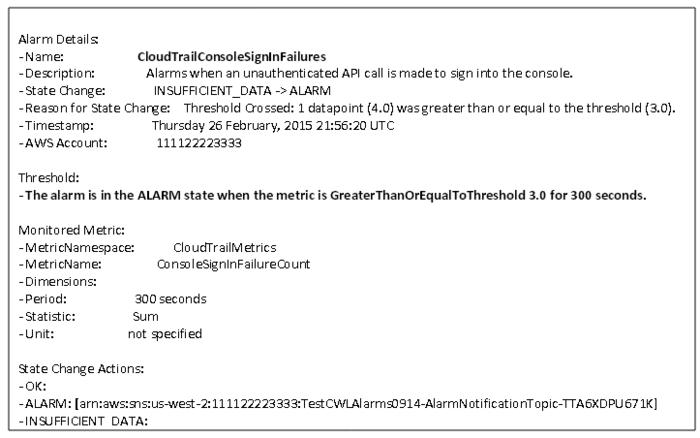 6_cloudtrail_notify_console_logins_1