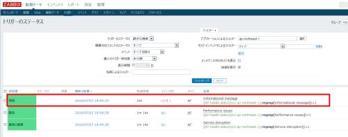 AWSxZabbix3_12_Service is operating normally_trigger_status