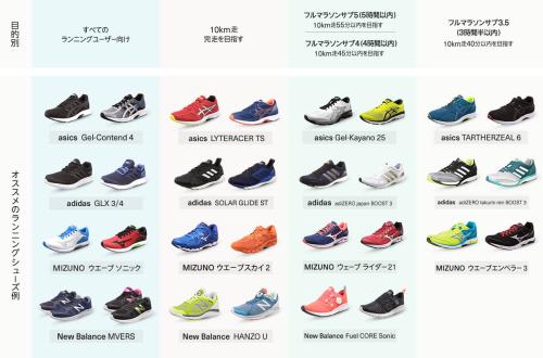 1136429_shoes_sale_sports_pc._CB1198675309_